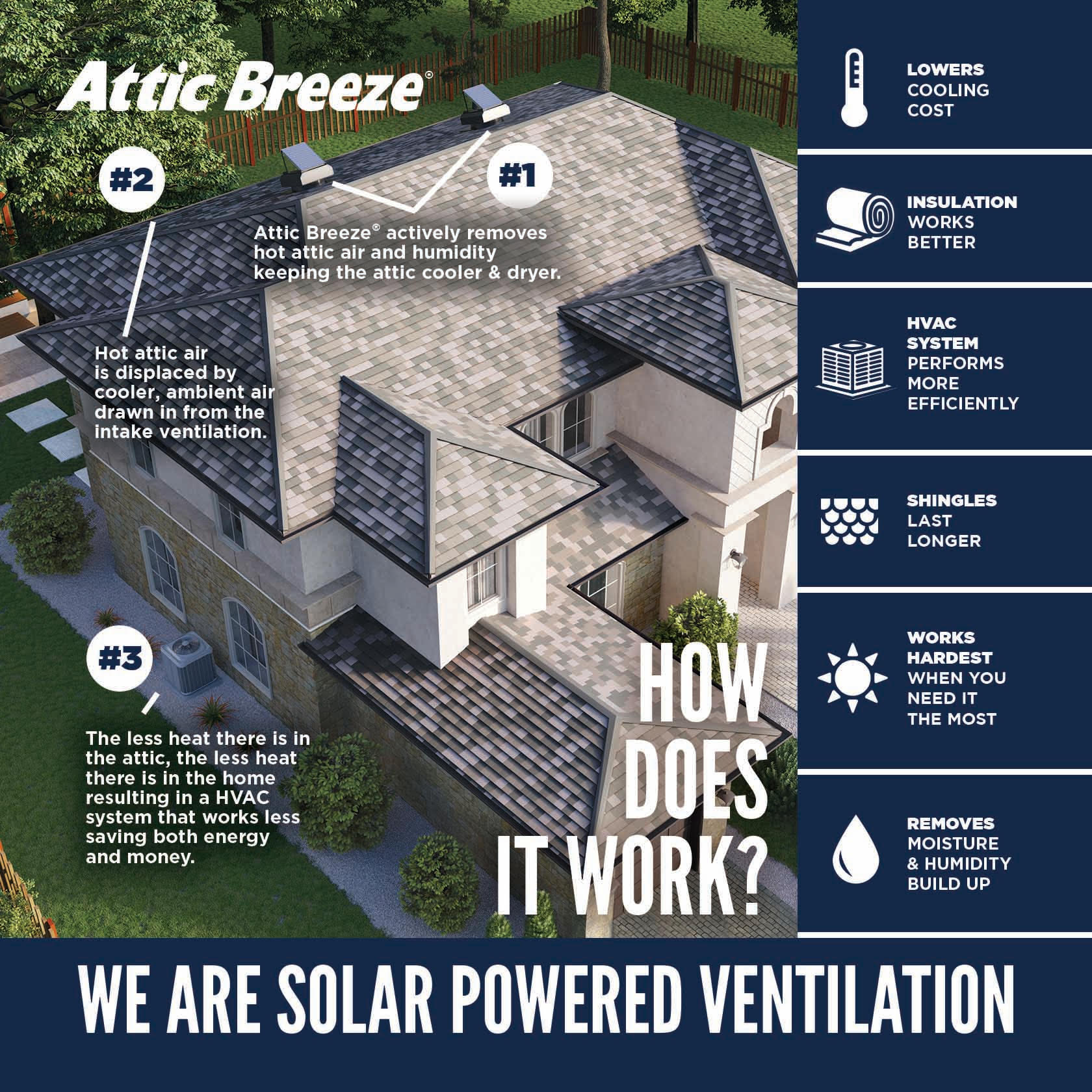 attic breeze ventilation system